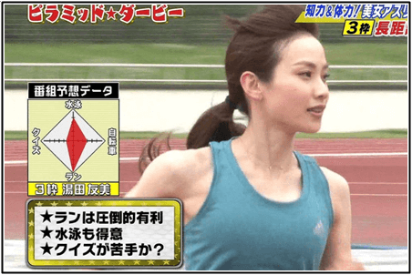 湯田友美 ピラミッドダービーで可愛い!カップ数と3サイズ【画像】